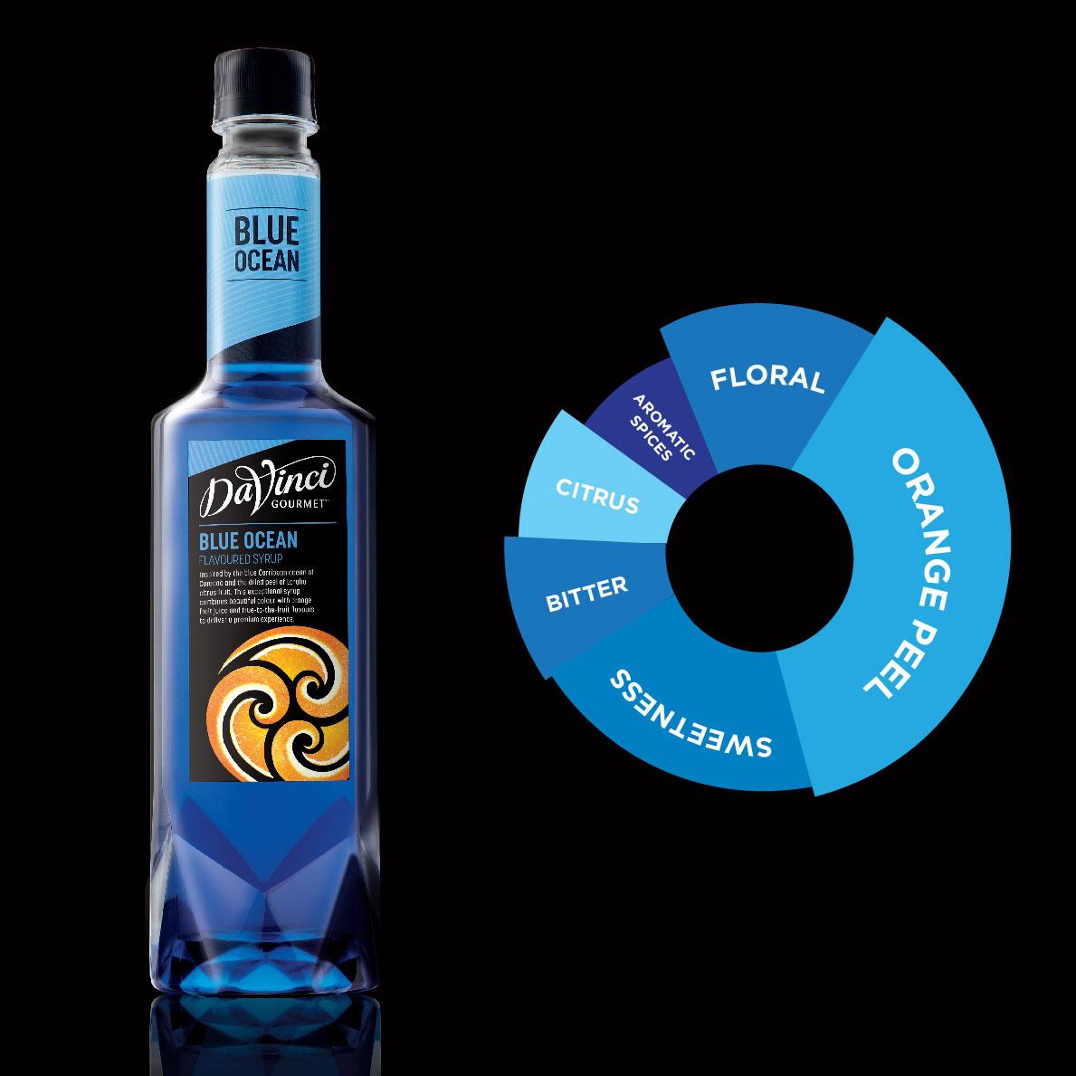 siro blue ocean DaVinci Gourmet